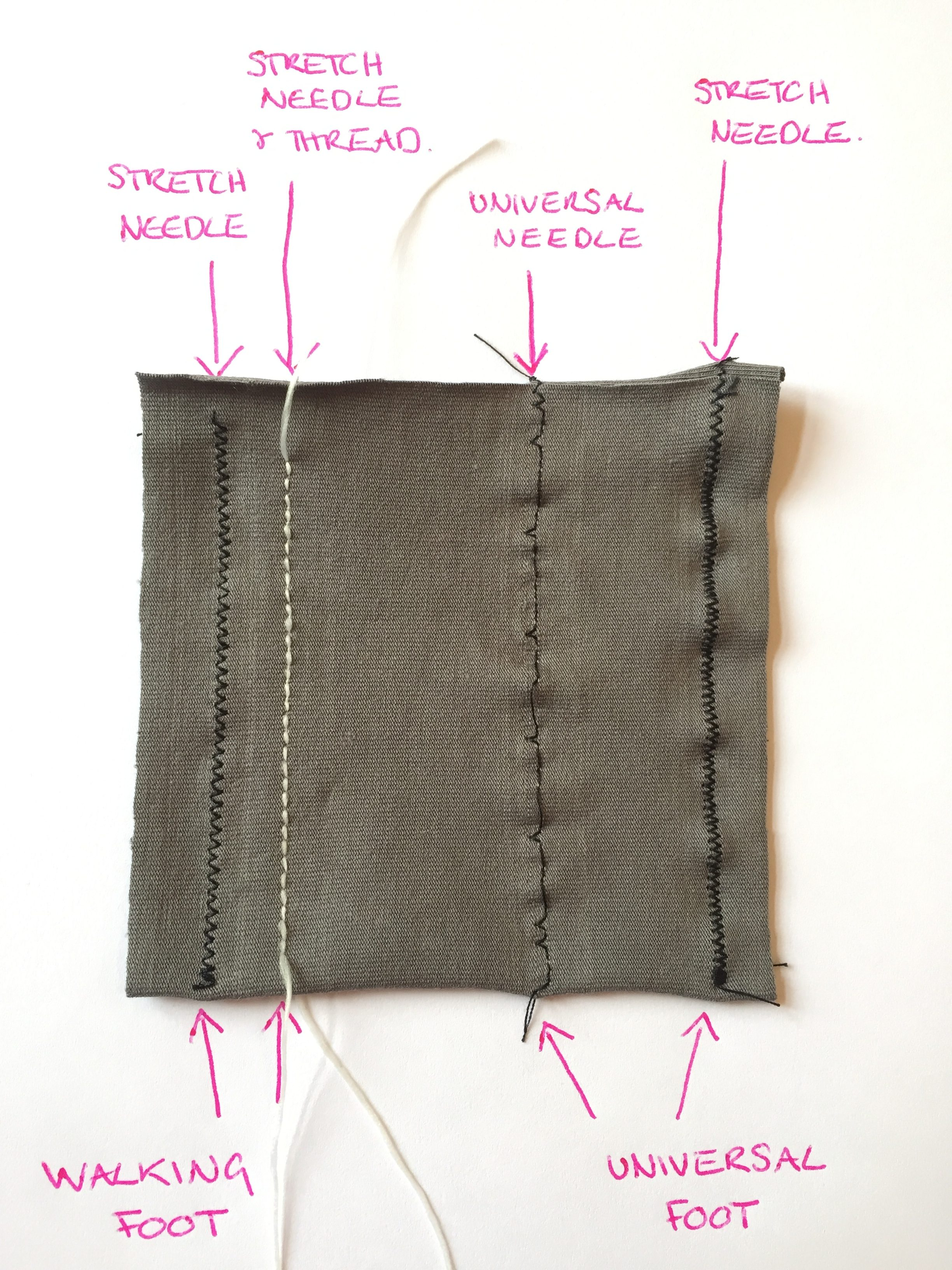 How to Sew Stretchy Fabric How to Sew Stretchy Fabric new photo